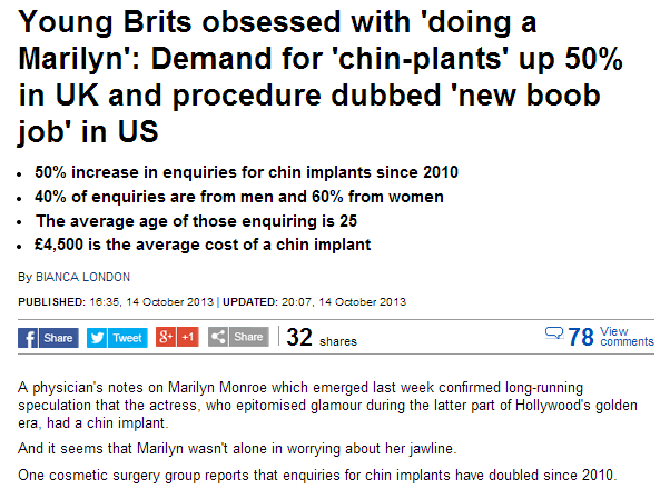 Dr Wolf in the Daily Mail about Chin Fat Transfer for a 'Natural' Chin-plant