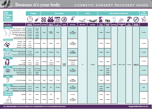 The_Private_Clinic_Cosmetic_and_Plastic_Surgery_Recovery_Guide