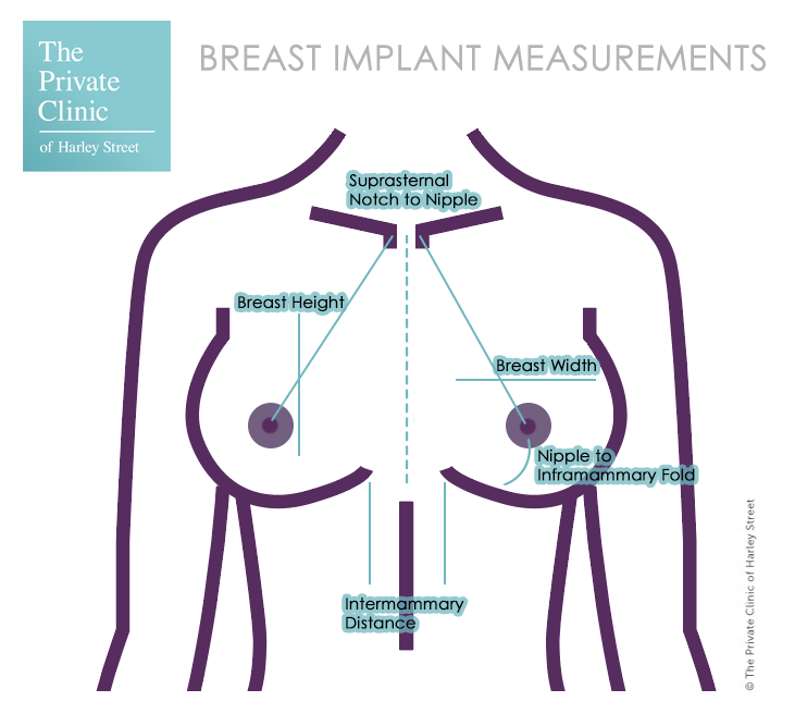 breast implant measurements consultation sizing appointment